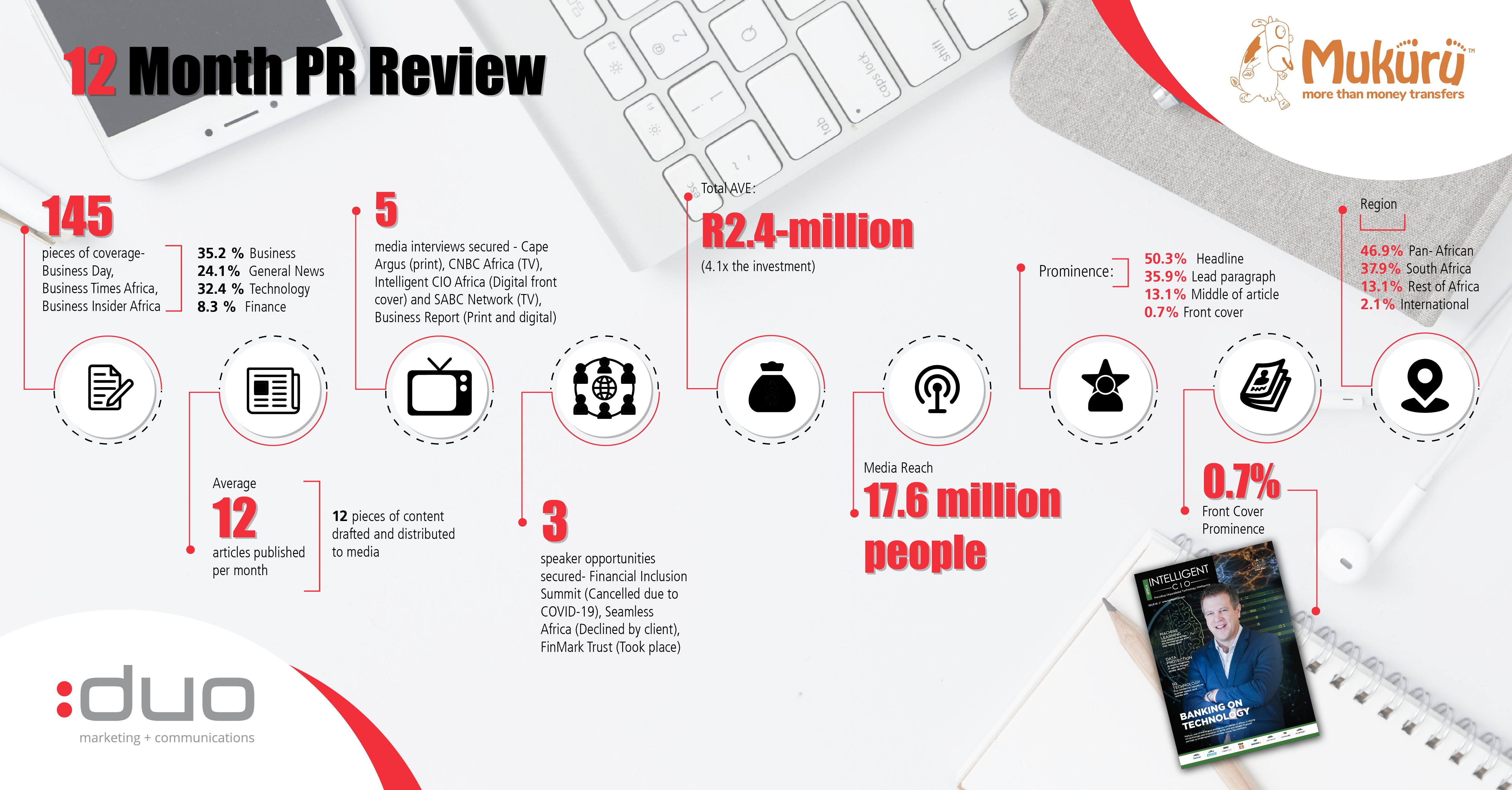 Mukuru annual review