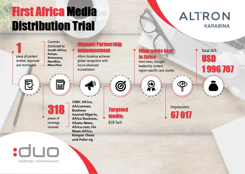 Altron Karabina Africa Media Trial