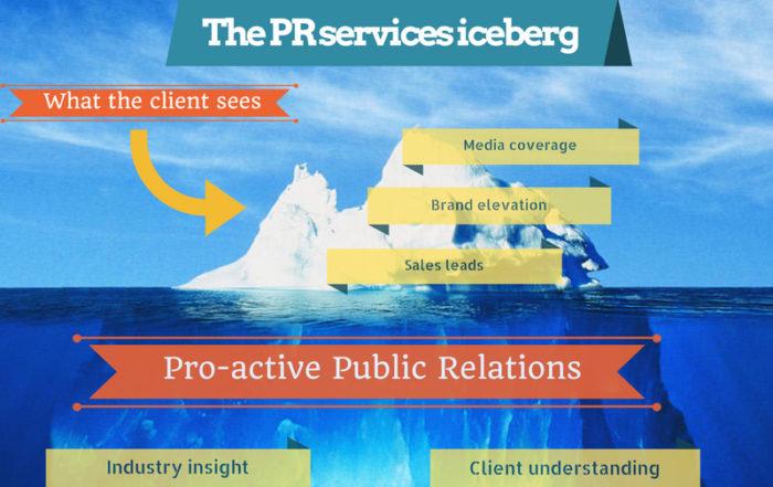 PR services iceberg